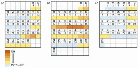 長島プール混雑状況カレンダー