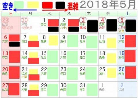 シーライフ名古屋2018年5月混雑カレンダー