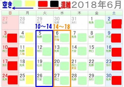 シーライフ名古屋2018年6月混雑カレンダー