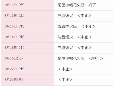 長島スパーランド【花火大競演】花火大会2020年~実は22・23日も中止であることが確定