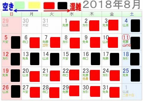 ナガスパプール2018年8月混雑予想カレンダー(夏休み・お盆大混雑予想)
