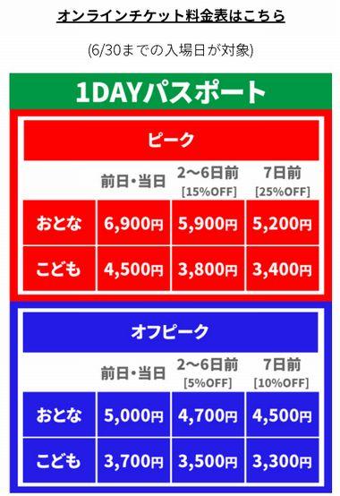 レゴランドジャパン通常入場料、入園料金6月