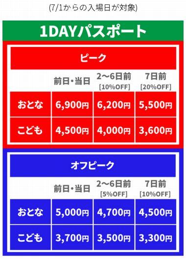 レゴランドジャパン通常入場料、入園料金2019年7月以降