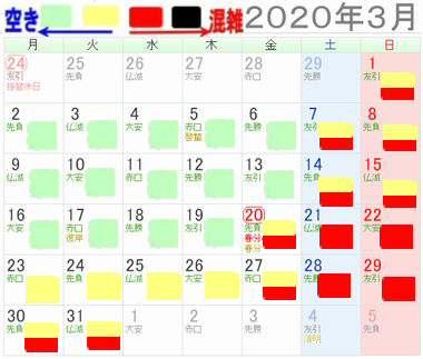 レゴランド名古屋2020年3月混雑予想カレンダー