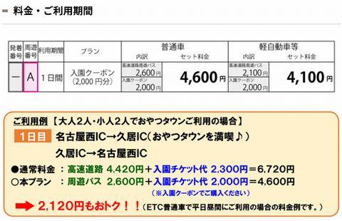 NEXCO中日本料金